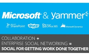 Microsoft Acquires Yammer For $1.2 Billion