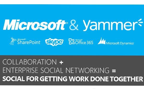 microsoft acquisition of yammer Microsoft, in what is by far the biggest acquisition in the company's history, said monday it had reached a deal to buy linkedin, the professional social-networking company, for $262 billion in .