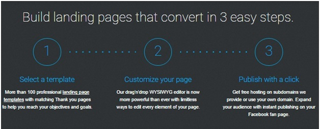 7 Top Landing Page Builders to Build Highly Convertible Landing Pages