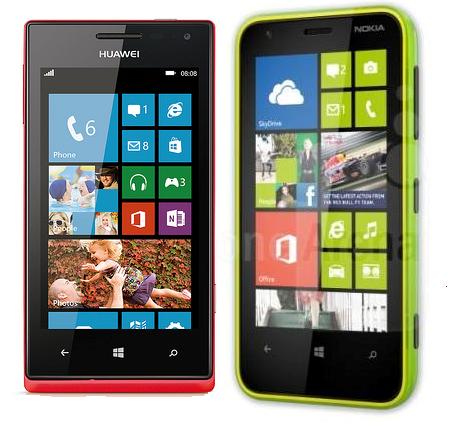 Huawei Ascend W1 vs Nokia Lumia 620