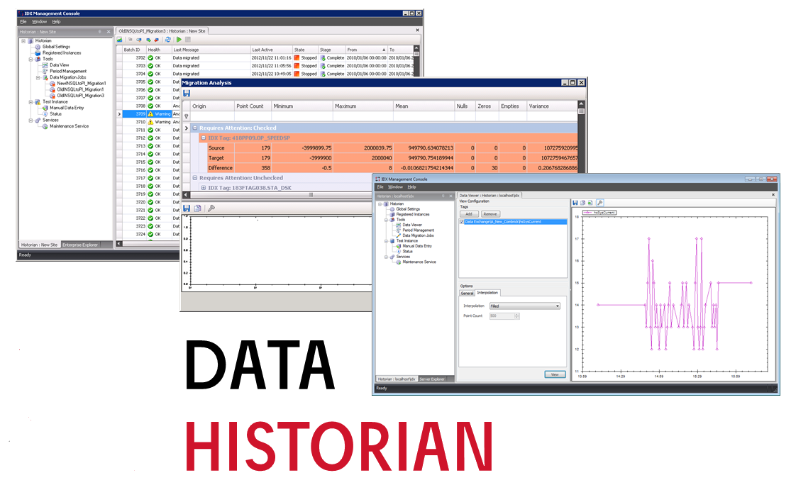 Data Historian Software